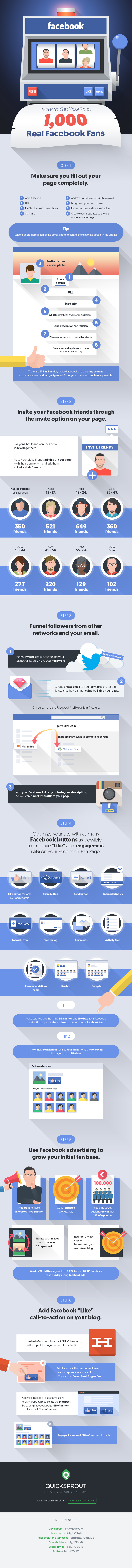 Getting Your First 1,000 Facebook Fans (Infographic)