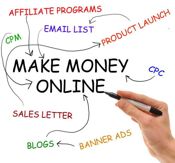 Tips-About-Making-Money-On-The-Internet