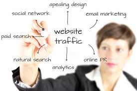 Drive Traffic To Your Website With The Help Of SEO Services